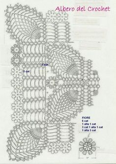 Stitch crochet for blanket