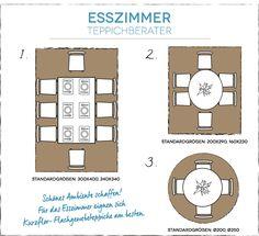 Wie bestimme ich die richtige Teppichgröße für das Esszimmer? |  How do I determine the right rug size for my dining room?