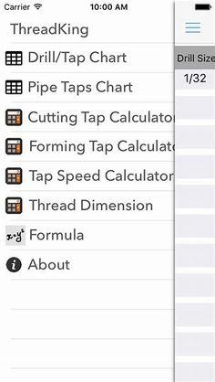 Conversion chart gauge mm inch woodworking maths pinterest fine thread tap drill chart greentooth Gallery