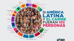 Así sería América Latina si tuviera 100 habitantes | América Latina, Indígenas, Estadísticas - América