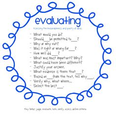 Examples of Questions to ask that relate to evaluating, integrating, analyzing, applying, organizing, knowledge, and generating.