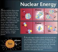 Nuclear Energy, Nükleer Enerji Atom  Bir elementin kimyasal özelliklerini taşıyan en küçük parçasına atom denir. Evrende bilinen bütün maddeler (kozmik madde, yüksek enerjili madde ve anti madde hariç), pozitif yüklü bir çekirdek ve etrafında dönen negatif yüklü elektronlardan oluşan yaklaşık 100 farklı atomdan meydana gelmektedirler. Atomun çekirdeği ise nükleon olarak adlandırılan ve elektronlara göre yaklaşık 2000 kat daha ağır olan, artı yüklü proton ve yüksüz nötronlardan oluşmaktadır.