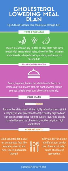 Low Cholesterol Meal Plan, Lower Your Cholesterol, Cholesterol Lowering Foods, Cholesterol Guidelines, Lowering Ldl, Daily Health Tips, Health And Fitness Tips, Health Advice, Health Articles