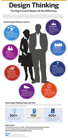The Right Design Thinking Coach Makes All the Difference by SAP Services  via slideshare