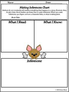 FREE SAMPLE from my best selling unit Graphic Organizers For Elementary Grades ~ For All Subject Areas. Making Inferences