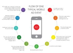 Brands and mobile advertising: How to win | Insight | VentureBeat
