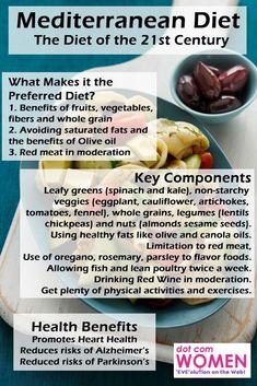 Detox Diet Plan For Belly Fat. Lemon Detox Diet For Weight Loss little Detox Diet Plan Goop a Fast Track Detox Diet Recipes & Diet Pills From Doctor Detox Diet Drinks, Detox Diet Plan, Cleanse Diet, Stomach Cleanse, Medatrainian Diet, Cleanse Recipes, Med Diet, Body Cleanse, Diet Coke