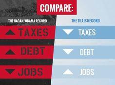 Compare!
