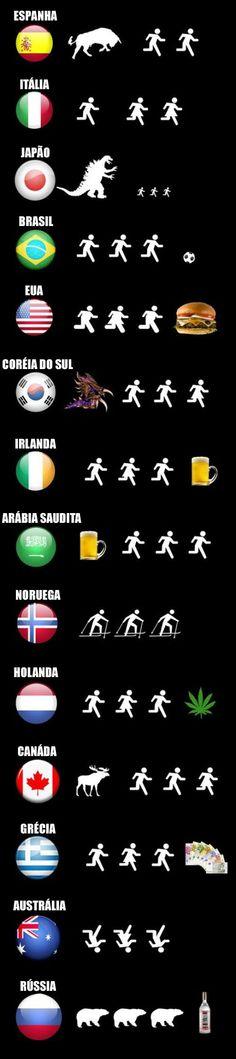 Running around the world.  Japanese run away from Gozilla.   Dutch run to Ganja...