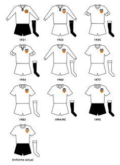 Equipación histórica del Valencia CF