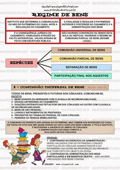 ENTENDEU DIREITO OU QUER QUE DESENHE ???: CASAMENTO - REGIME DE BENS