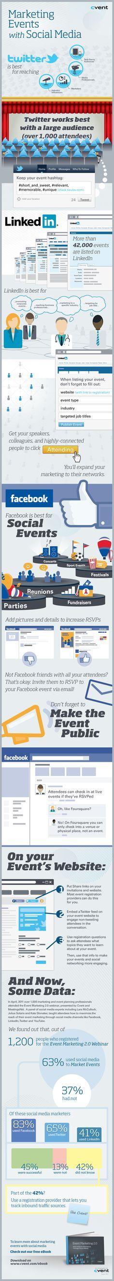 How to market your event via social media