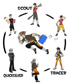 Runners Hexafusion by The-Other-Owl on DeviantArt Tf2 Funny, Funny Gags, Funny Memes, Tf2 Memes, Junkrat Fanart, Tf2 Scout, Team Fortress 2 Medic, Character Art, Character Design