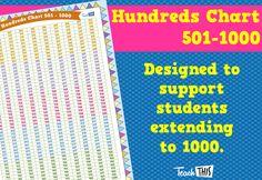 Hundreds Chart - 501-1000