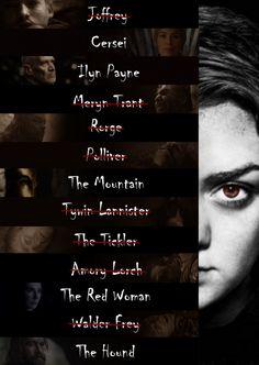 Arya's List