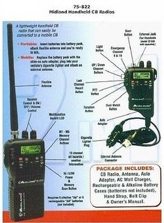 midland-75-822-handheld-portable-mobile-cb-radio-
