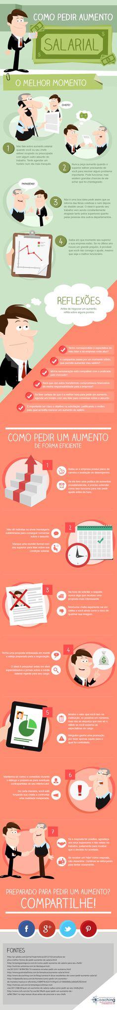 Infográfico - uma ajudinha para quem está precisando...