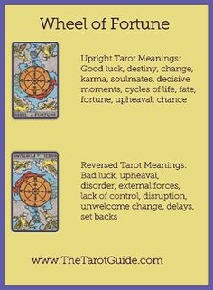 The origins of the Tarot are surrounded with myth and lore. The Tarot has been thought to come from places like India, Egypt, China and Morocco. Others say the Tarot was brought to us fr Tarot Card Spreads, Tarot Cards, Lotus Tarot, Wheel Of Fortune Tarot, Tarot Significado, Pseudo Science, Free Tarot Reading, Tarot Astrology, Astrology Zodiac