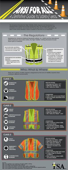 A Definitive Guide to Workplace Safety