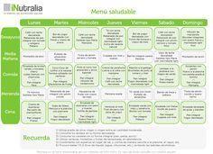 menu semanal saludable - Buscar con Google