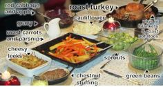 Turkey with ALL the trimmings!