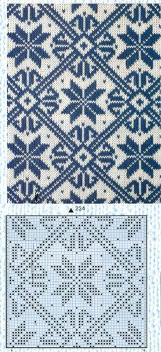 fairisle pattern. this year i am going to get more adventurous and not just knit stripes with 2 colours