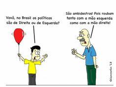 No Brasil os Políticos são de Esquerda ou Direita?