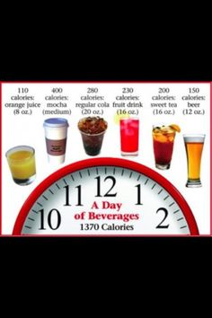 Those beverage calories add up in a hurry!  Keep an eye on them if you're trying to lose weight, and try to make lower calorie choices whenever possible.