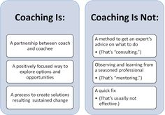 Understanding what coaching is - and is not