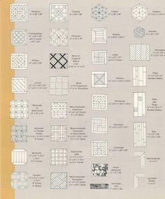 Wood floor patterns