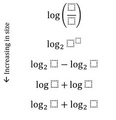 Directions: Using the numbers 0 – fill the blanks, so that the values of each expression increase Algebra Problems, The Value, Teaching Math, Logs, Let It Be, My Love, Fill, Numbers, Middle
