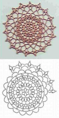 17 ideas for crochet mandala coaster doily patterns Crochet Doily Diagram, Crochet Mandala Pattern, Crochet Circles, Crochet Stitches Patterns, Crochet Chart, Crochet Squares, Granny Squares, Knitting Patterns, Lace Doilies