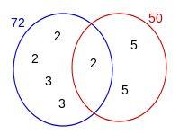 Divisores 50 72.svg