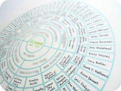 ancestry circle chart
