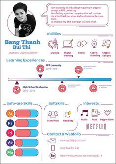 Creative CV design of Bang Thanh Bui Thi If you like this design. Check others on my CV template board :) Thanks for sharing! Curriculum Design, Creative Curriculum, Cv Design Template, Resume Templates, Cv Original, Web Design, Creative Resume Design, Cv Inspiration, Visual Resume