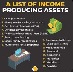 Millionaire Lifestyle, Peer To Peer Lending, Certificate Of Deposit, Internet Entrepreneur, Money Market, Budgeting Finances, Financial Literacy, Investing Money, Money Management