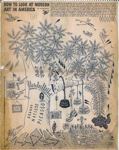 """Tree of Modern Art"" Cartoon - Ad Reinhardt, PM Magazine 1946 Ad Reinhardt, Yale School Of Art, Family Tree Art, New York School, Famous Cartoons, Fashion Painting, True Art, Van Gogh, Art History"