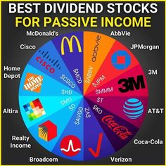 Business Money, Business Tips, Financial Quotes, Money Magic, Dividend Investing, Dividend Stocks, Investment Tips, Investing Money, Business Motivation
