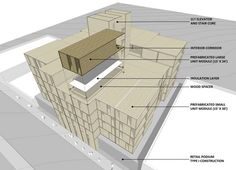 Modular construction and cross-laminated timber, together at last! : TreeHugger