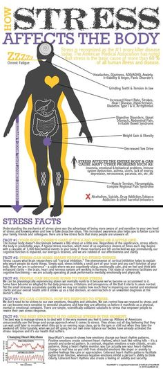 The American Medical Association has noted that stress does bad things to our bodies.