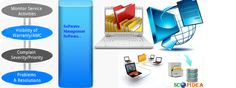 Most of the IT Organization prefer software that manages data files. This is often called File Management. File Management System, Priorities, Software, Organization, Activities, Getting Organized, Organisation, Tejidos