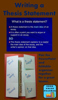 thesis statement purpose
