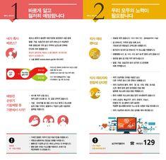 koica�����������horizontal ��� pinterest brochures