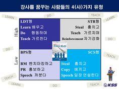강사의 4가지 유형-김세우