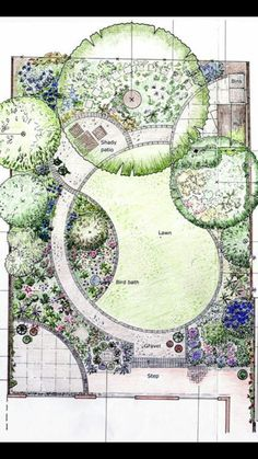 Explains the key stages of the garden design Service provided by Debbie Davitt of New Leaf Design. Explains what to expect when you use a professional garden designer Garden Design Plans, Garden Landscape Design, Small Garden Design, Yard Design, Garden Yard Ideas, Easy Garden, Garden Projects, Layout Design, Planting Plan