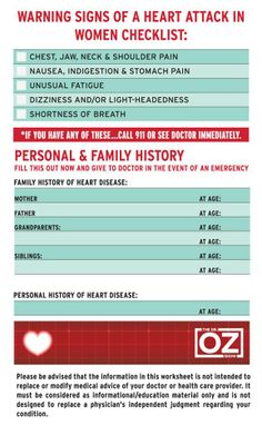 Warning signs of a heart attack in women checklist.
