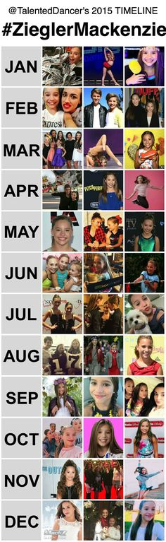 "From guest starring on an episode of Nickelodeon's popular television show ""Nicky Ricky Dicky and Dawn"" to realizing her two new hit singles, 2015 was a good year for Mackenzie. Looking forward to seeing what 2016 has in store for her. Follow @TalentedDancers to keep up with all of #ZieglerMackenzie's activities in the new year!"
