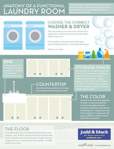 1000 Images About Infographics On Pinterest Appliance