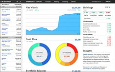 personal capital net worth