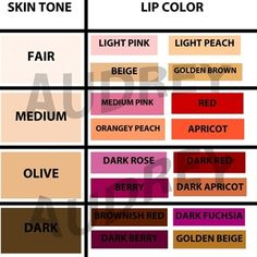 best lip color for your skin tone; fair so lip color choices are: light pink, light pink, beige, and golden brown! :)